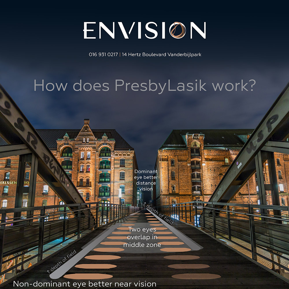 What is PresbyLasik and how does it work?